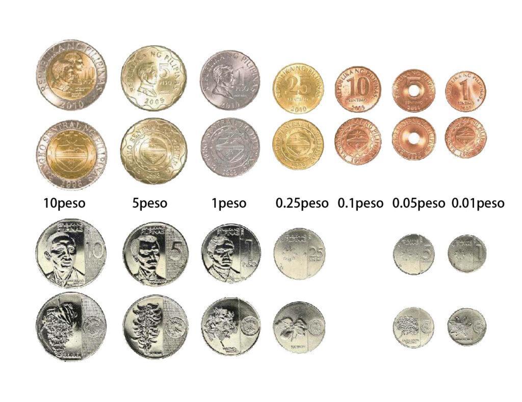 菲律賓新舊通用貨幣